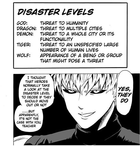 Disaster Levels list from manga